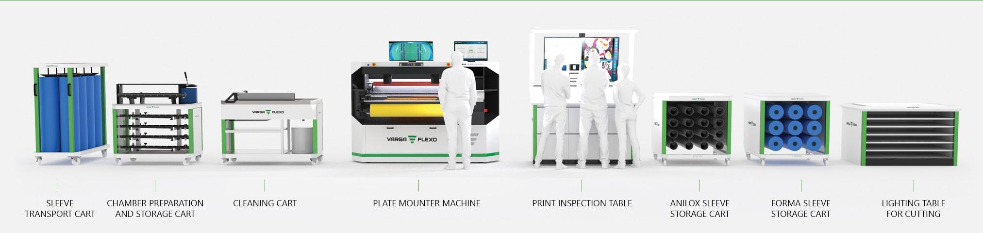 Flexonyomógépek, tekercsvágók, laminálók gyártása   Grupul de tipărire